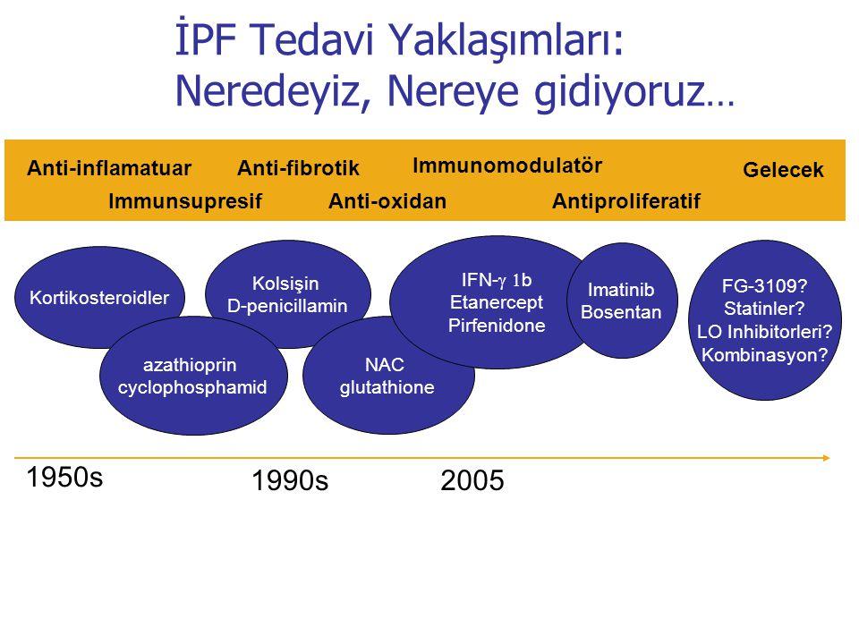 İPF Tedavi Yaklaşımları: Neredeyiz, Nereye gidiyoruz … Kolsişin D-penicillamin Immunomodulatör Gelecek Kortikosteroidler azathioprin cyclophosphamid N