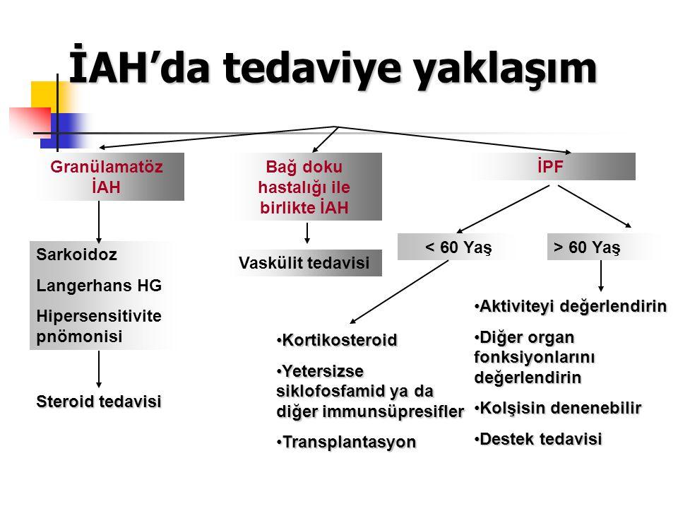 İAH'da tedaviye yaklaşım Granülamatöz İAH Sarkoidoz Langerhans HG Hipersensitivite pnömonisi Steroid tedavisi Bağ doku hastalığı ile birlikte İAH Vask