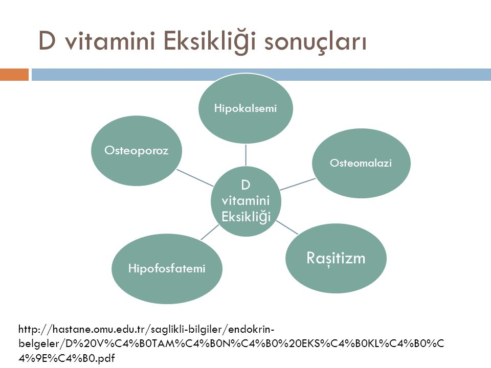 D vitamini Eksikli ğ i sonuçları D vitamini Eksikli ğ i Hipokalsemi Osteomalazi Raşitizm HipofosfatemiOsteoporoz http://hastane.omu.edu.tr/saglikli-bi