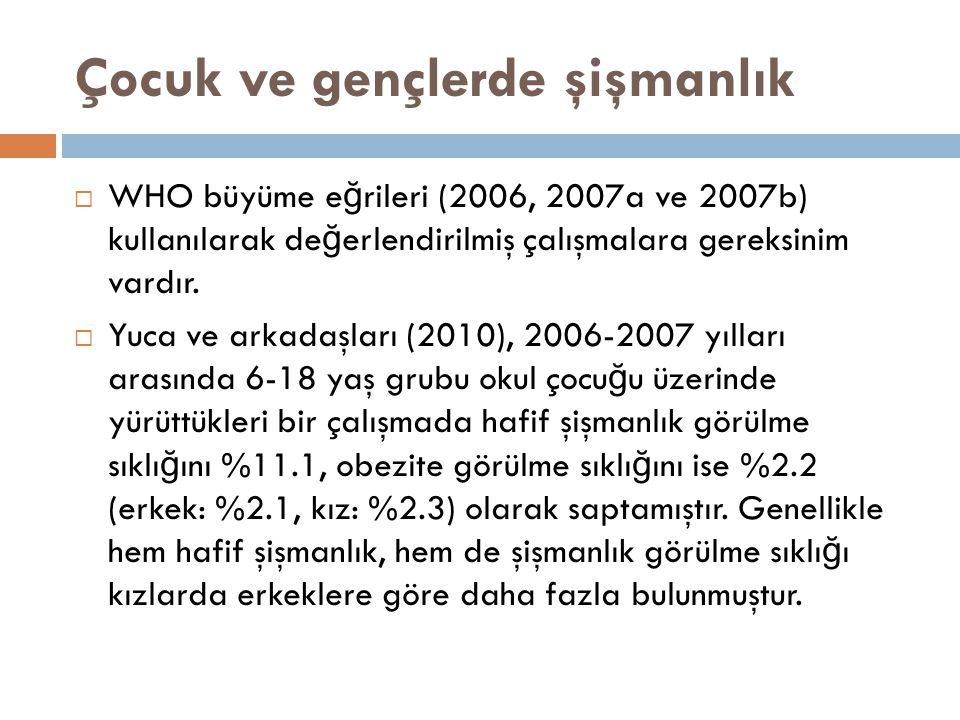 Çocuk ve gençlerde şişmanlık  WHO büyüme e ğ rileri (2006, 2007a ve 2007b) kullanılarak de ğ erlendirilmiş çalışmalara gereksinim vardır.  Yuca ve a