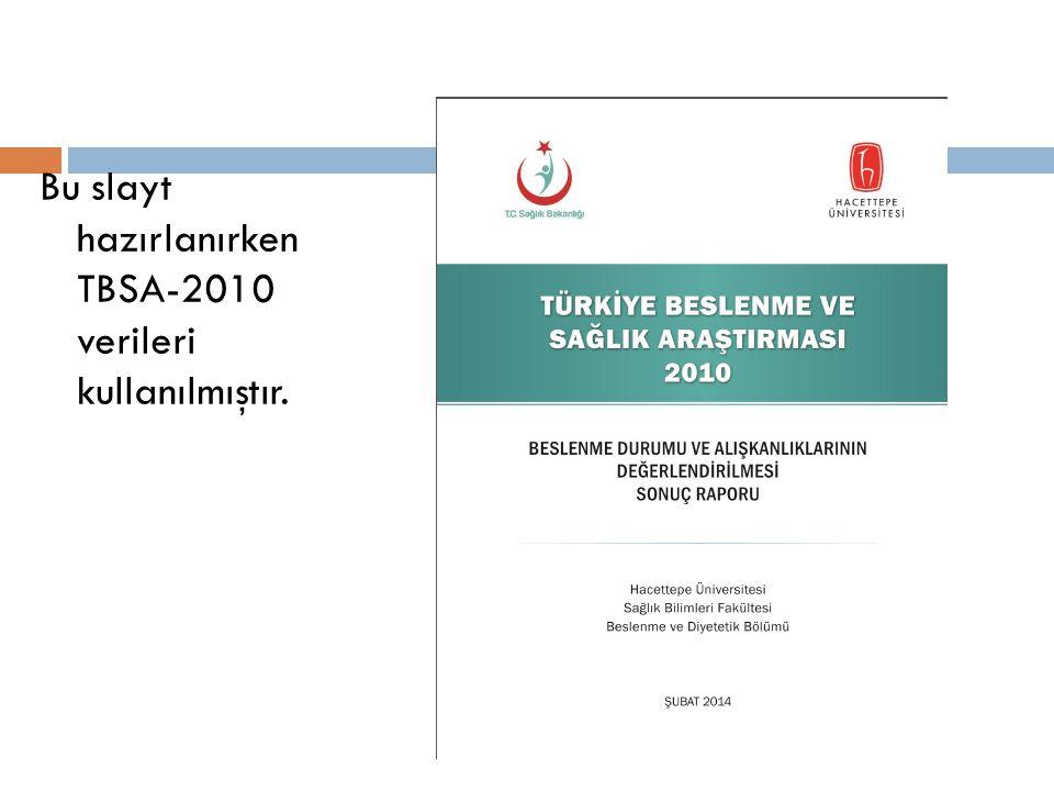  Sa ğ lık Bakanlı ğ ı Demir Gibi Türkiye Programı'nın izleme ve de ğ erlendirilme çalışması sonucunda 12- 23 aylık çocuklarda anemi sıklı ğ ının %30'lardan %7.8'e düştü ğ ü saptanmıştır (Akda ğ, 2003-2010).