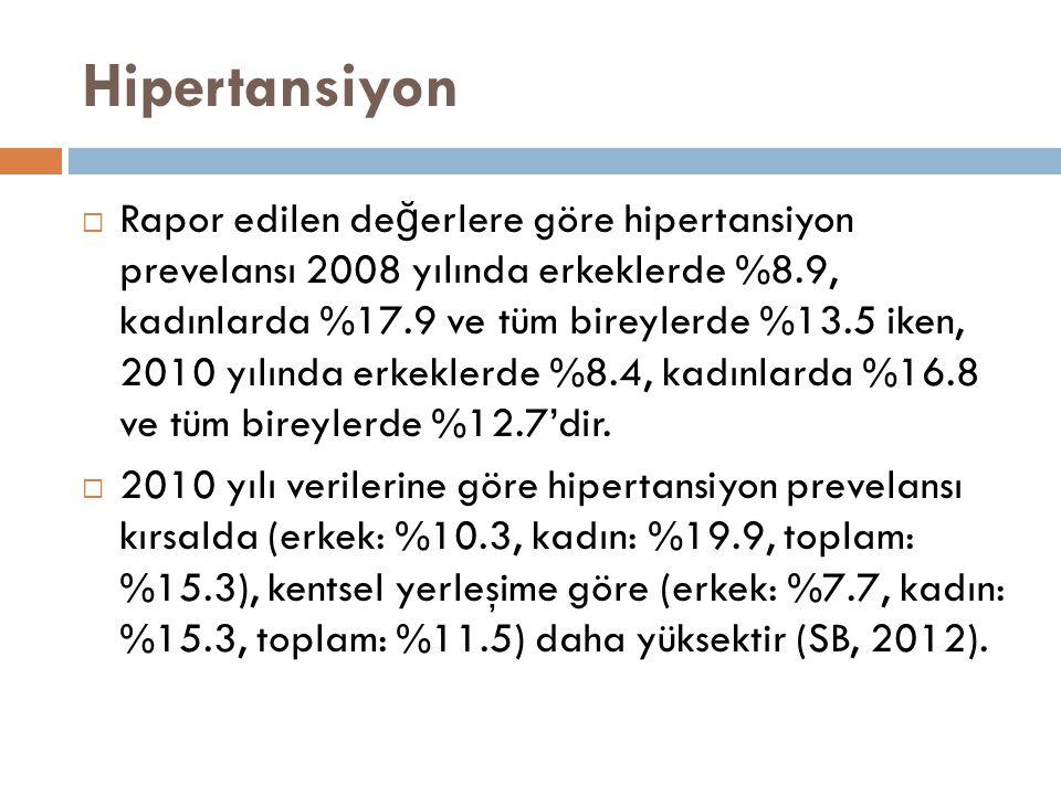 Hipertansiyon  Rapor edilen de ğ erlere göre hipertansiyon prevelansı 2008 yılında erkeklerde %8.9, kadınlarda %17.9 ve tüm bireylerde %13.5 iken, 20