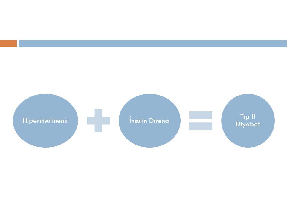Hiperinsülinemi İ nsülin Direnci Tip II Diyabet