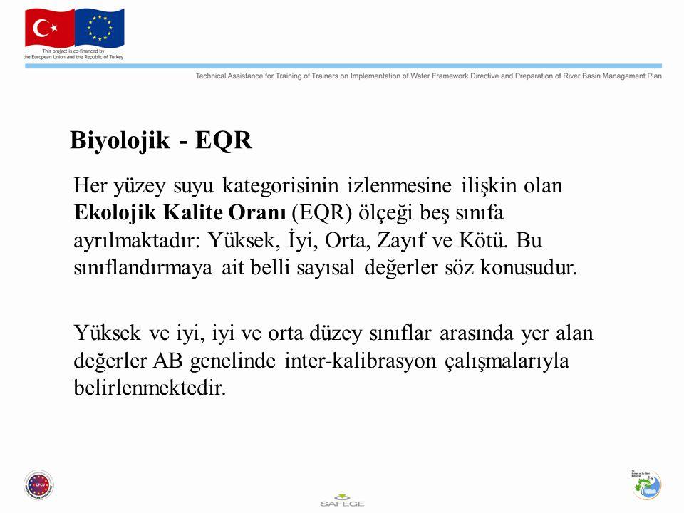 Referanslar Yüzeysel Su Kalitesi Yönetimi Yönetmeliği, Resmî Gazete, Sayı : 28483 2012 ERKAN, M., Su Çerçeve Direktifi Kapsamında İnterkalibrasyon: Avrupa Birliği'nde Yapılan Çalışmalar ve Türkiye'ye Yönelik Öneriler, Uzmanlık Tezi, T.