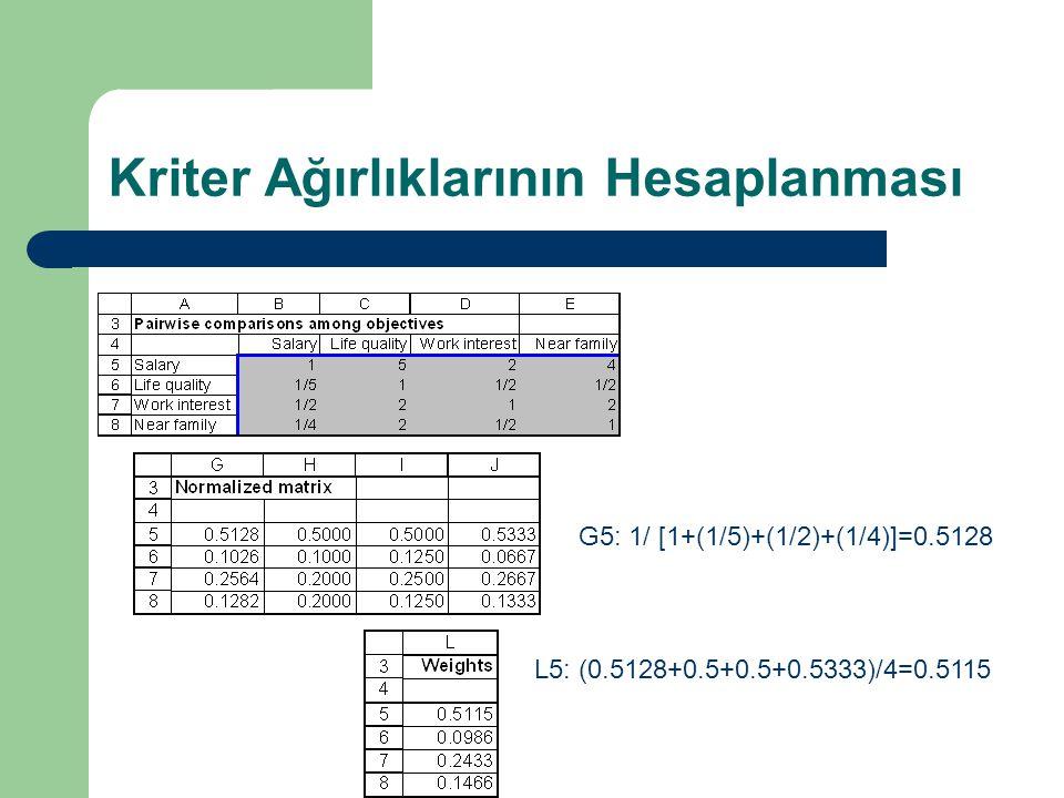 Kriter Ağırlıklarının Hesaplanması G5: 1/ [1+(1/5)+(1/2)+(1/4)]=0.5128 L5: (0.5128+0.5+0.5+0.5333)/4=0.5115