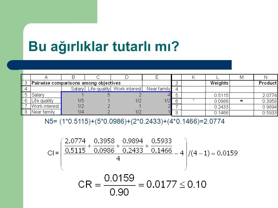 Bu ağırlıklar tutarlı mı? N5= (1*0.5115)+(5*0.0986)+(2*0.2433)+(4*0.1466)=2.0774