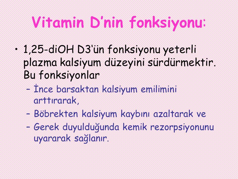 Vitamin D'nin fonksiyonu: 1,25-diOH D3'ün fonksiyonu yeterli plazma kalsiyum düzeyini sürdürmektir. Bu fonksiyonlar –İnce barsaktan kalsiyum emilimini