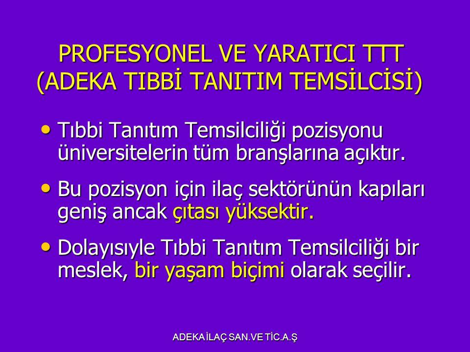 ADEKA İLAÇ SAN.VE TİC.A.Ş PROFESYONEL VE YARATICI TTT (ADEKA TIBBİ TANITIM TEMSİLCİSİ) PROFESYONEL VE YARATICI TTT (ADEKA TIBBİ TANITIM TEMSİLCİSİ) Tı