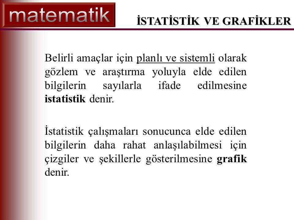 İstatistik Bilgileri Değerlendirme 4.