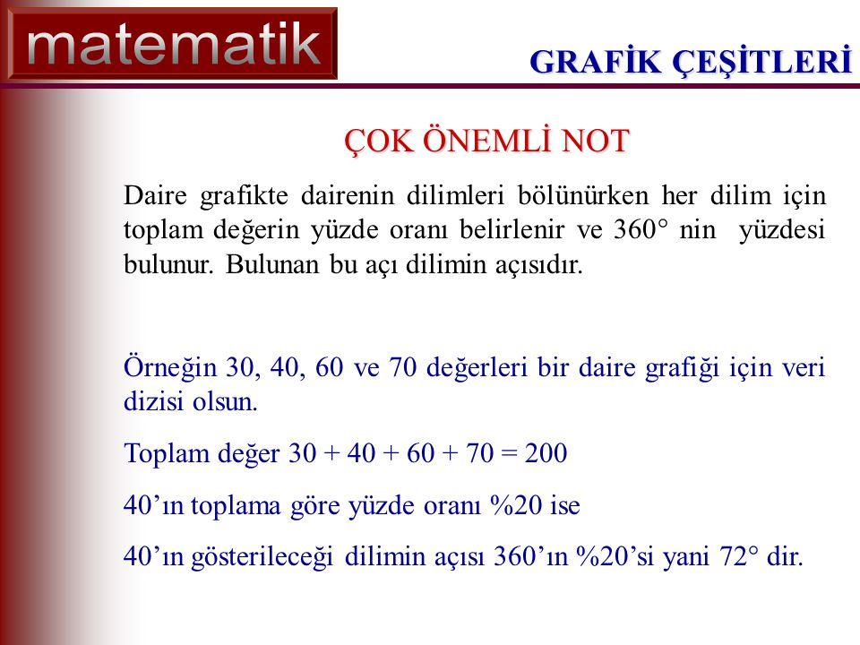 İstatistik Bilgileri Değerlendirme 1.