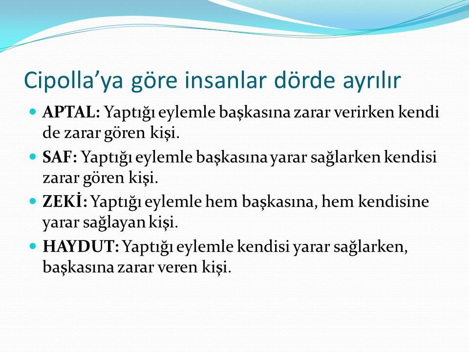 Cipolla'ya göre insanlar dörde ayrılır APTAL: Yaptığı eylemle başkasına zarar verirken kendi de zarar gören kişi.