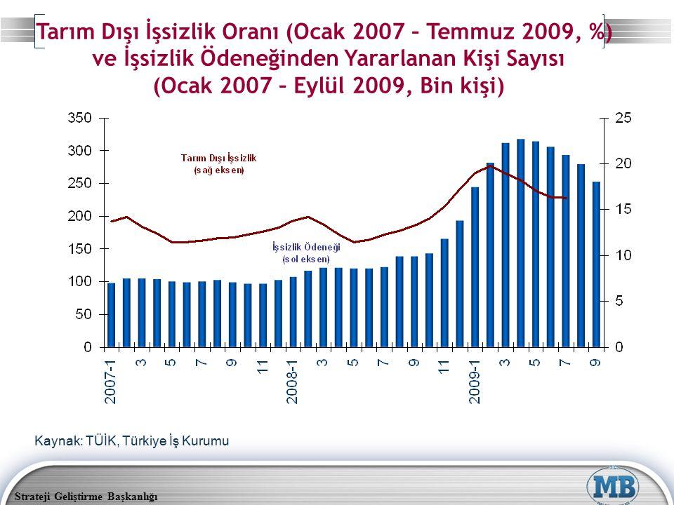 Strateji Geliştirme Başkanlığı Tarım Dışı İşsizlik Oranı (Ocak 2007 – Temmuz 2009, %) ve İşsizlik Ödeneğinden Yararlanan Kişi Sayısı (Ocak 2007 – Eylü
