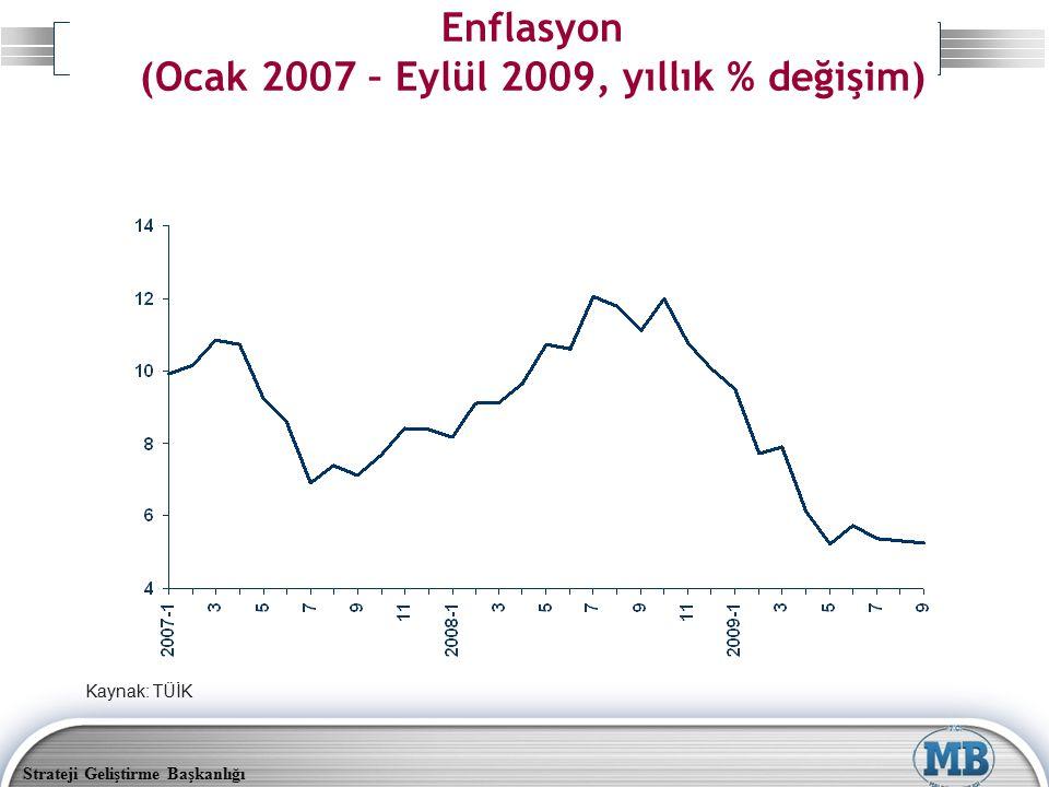 Strateji Geliştirme Başkanlığı Enflasyon (Ocak 2007 – Eylül 2009, yıllık % değişim) Kaynak: TÜİK