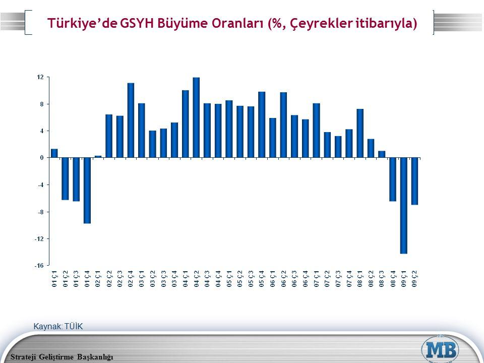 Strateji Geliştirme Başkanlığı Türkiye'de GSYH Büyüme Oranları (%, Çeyrekler itibarıyla) Kaynak: TÜİK