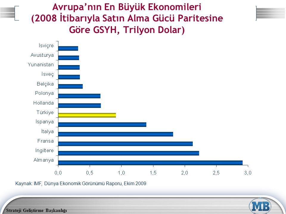 Strateji Geliştirme Başkanlığı Avrupa'nın En Büyük Ekonomileri (2008 İtibarıyla Satın Alma Gücü Paritesine Göre GSYH, Trilyon Dolar) Kaynak: IMF, Düny