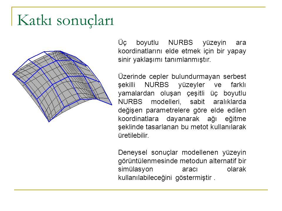 Katkı sonuçları Üç boyutlu NURBS yüzeyin ara koordinatlarını elde etmek için bir yapay sinir yaklaşımı tanımlanmıştır. Üzerinde cepler bulundurmayan s