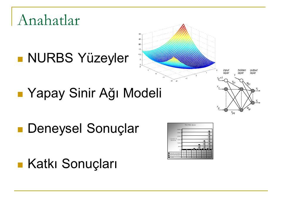 Anahatlar NURBS Yüzeyler Yapay Sinir Ağı Modeli Deneysel Sonuçlar Katkı Sonuçları
