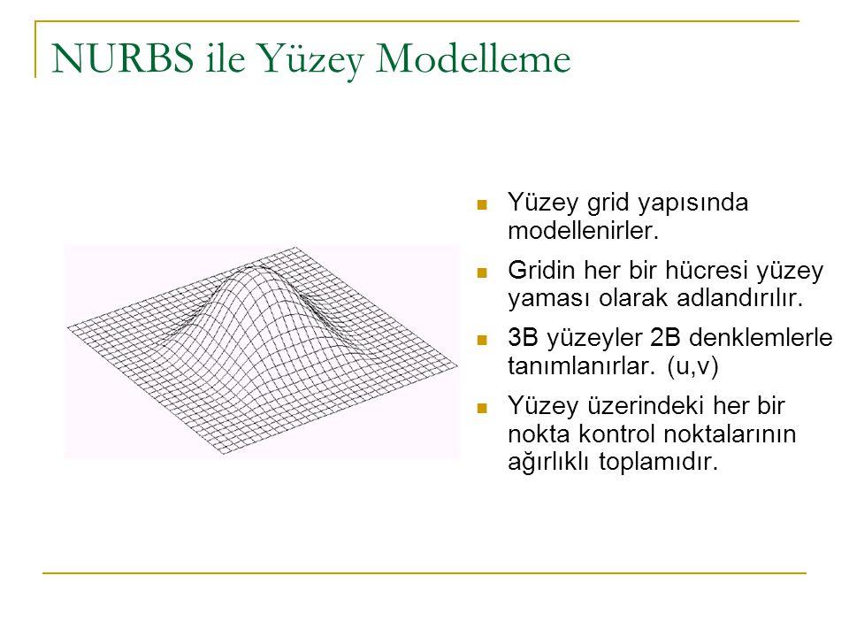 NURBS ile Yüzey Modelleme Yüzey grid yapısında modellenirler. Gridin her bir hücresi yüzey yaması olarak adlandırılır. 3B yüzeyler 2B denklemlerle tan