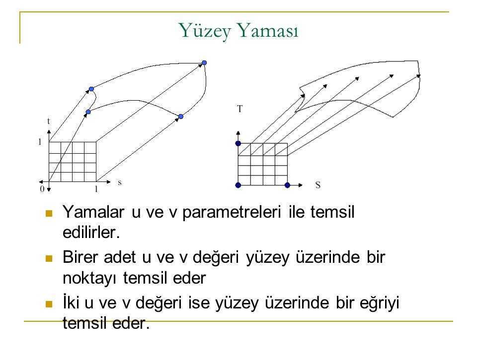 Yüzey Yaması Yamalar u ve v parametreleri ile temsil edilirler. Birer adet u ve v değeri yüzey üzerinde bir noktayı temsil eder İki u ve v değeri ise