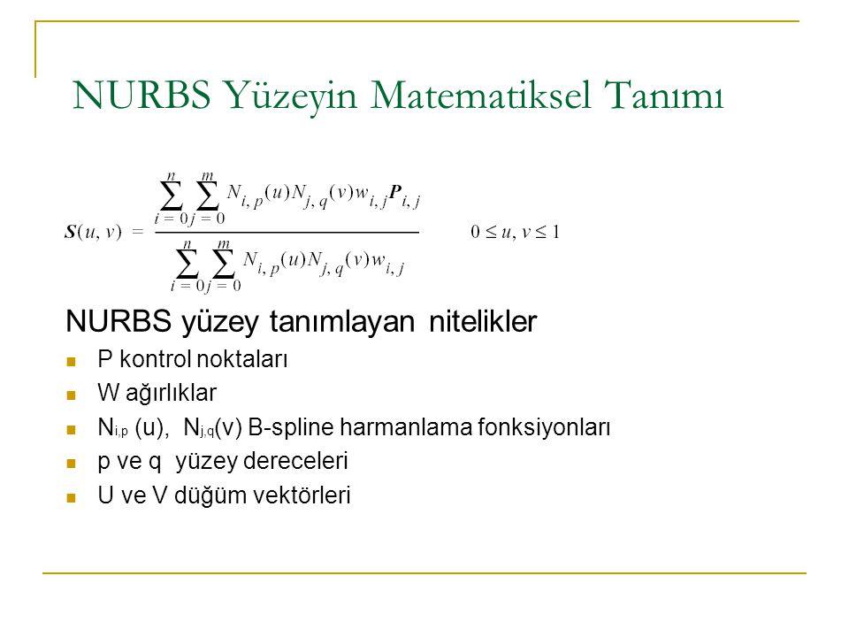 NURBS Yüzeyin Matematiksel Tanımı NURBS yüzey tanımlayan nitelikler P kontrol noktaları W ağırlıklar N i,p (u), N j,q (v) B-spline harmanlama fonksiyo