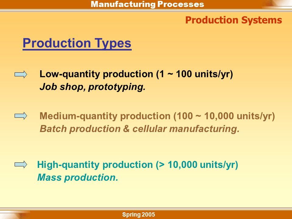 Manufacturing Processes Spring 2005 Production Systems Production Types Low-quantity production (1 ~ 100 units/yr) Job shop, prototyping. Medium-quant