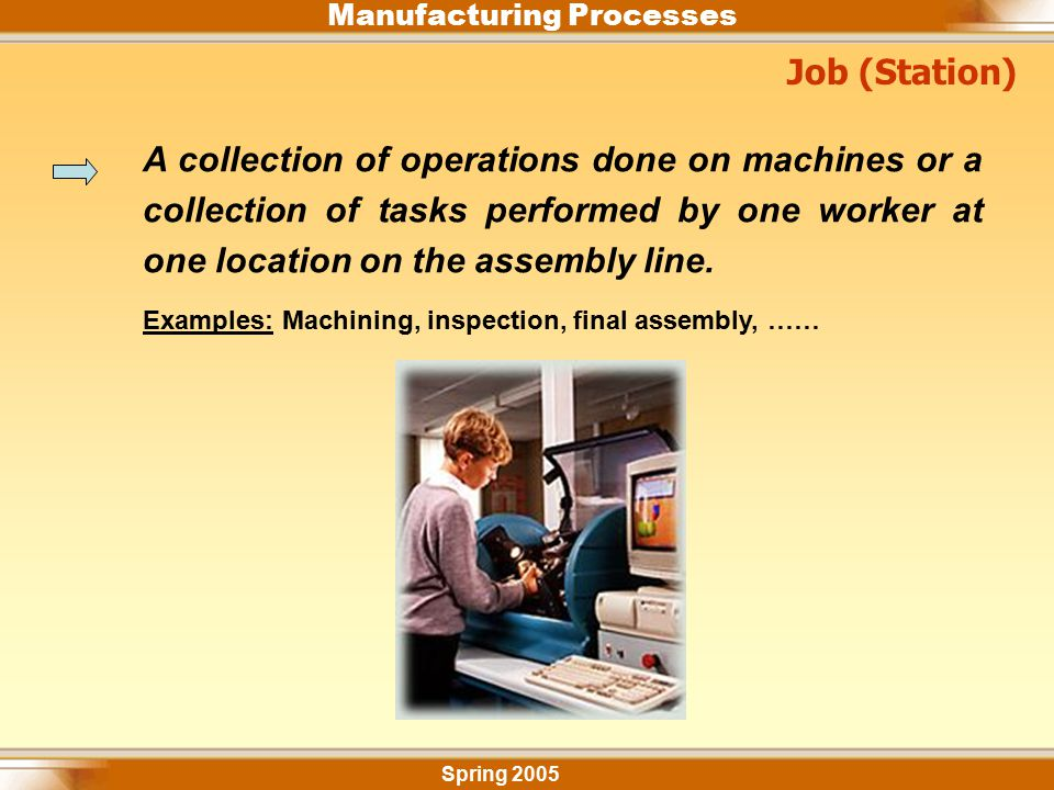 Manufacturing Processes Spring 2005 Job (Station) A collection of operations done on machines or a collection of tasks performed by one worker at one