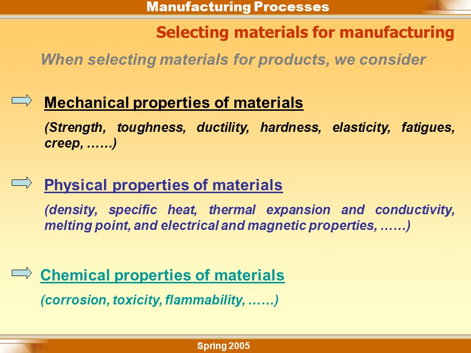 Manufacturing Processes Spring 2005 Selecting materials for manufacturing When selecting materials for products, we consider Mechanical properties of
