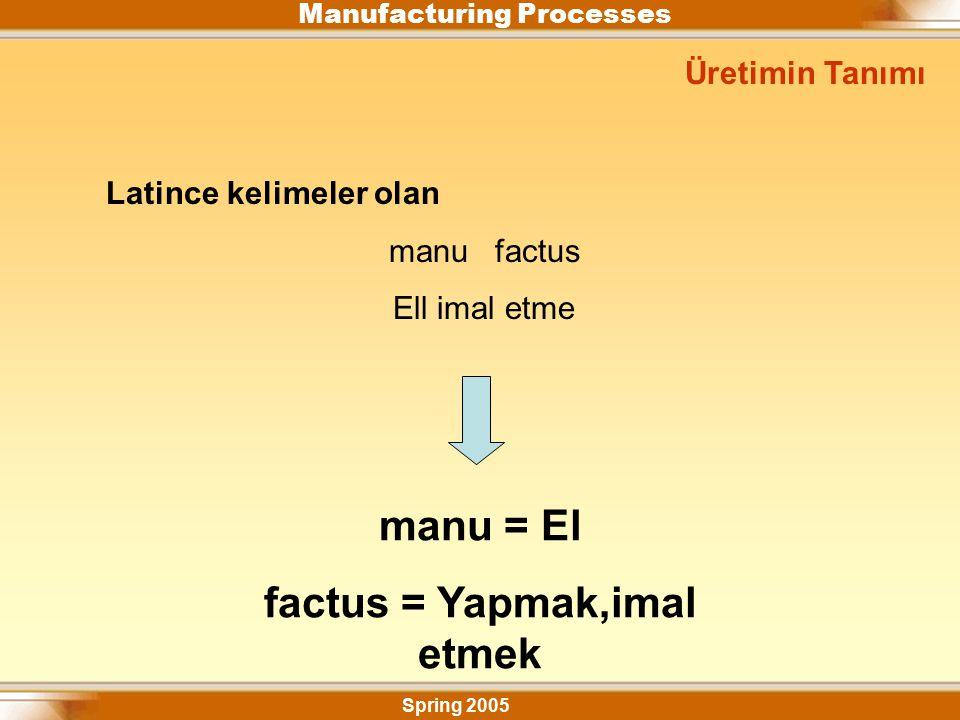 Manufacturing Processes Spring 2005 Üretimin Tanımı Latince kelimeler olan manu factus Ell imal etme manu = El factus = Yapmak,imal etmek