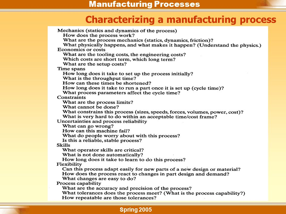 Manufacturing Processes Characterizing a manufacturing process Spring 2005