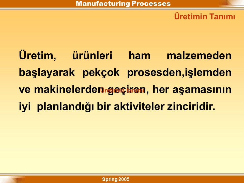 Manufacturing Processes Spring 2005 Üretim, ürünleri ham malzemeden başlayarak pekçok prosesden,işlemden ve makinelerden geçiren, her aşamasının iyi planlandığı bir aktiviteler zinciridir.