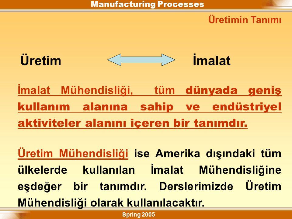Manufacturing Processes Spring 2005 Üretimİmalat İmalat Mühendisliği, tüm dünyada geniş kullanım alanına sahip ve endüstriyel aktiviteler alanını içeren bir tanımdır.
