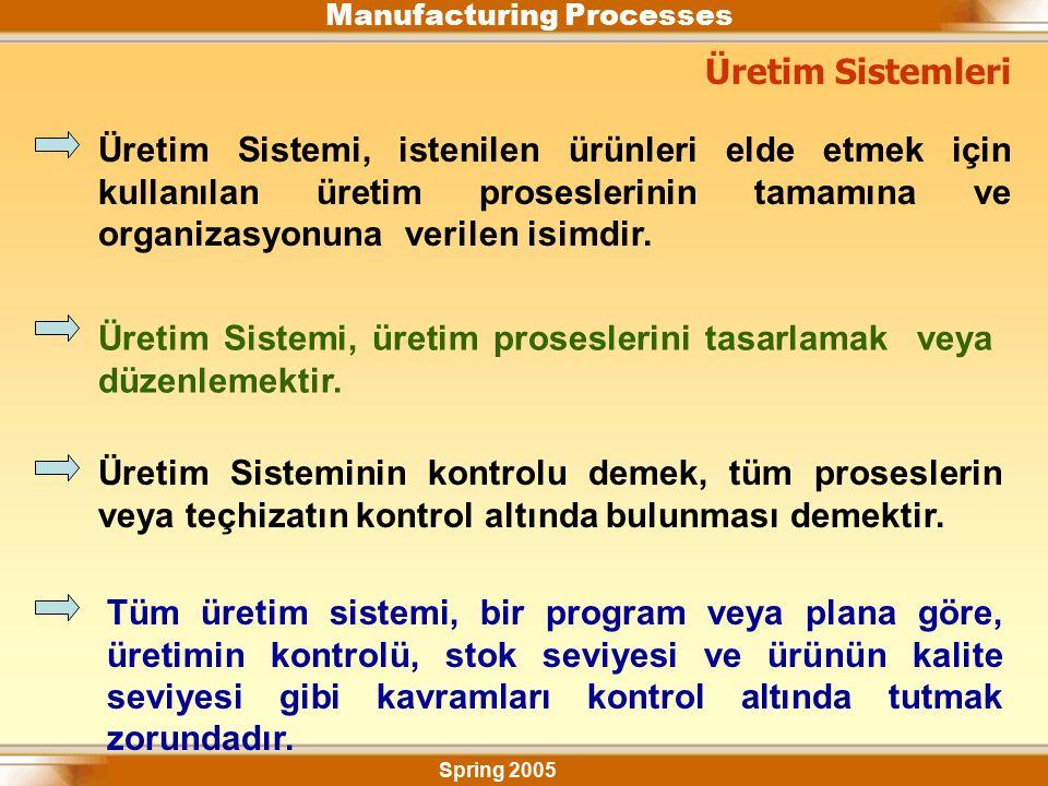 Manufacturing Processes Spring 2005 Üretim Sistemleri Üretim Sistemi, istenilen ürünleri elde etmek için kullanılan üretim proseslerinin tamamına ve organizasyonuna verilen isimdir.