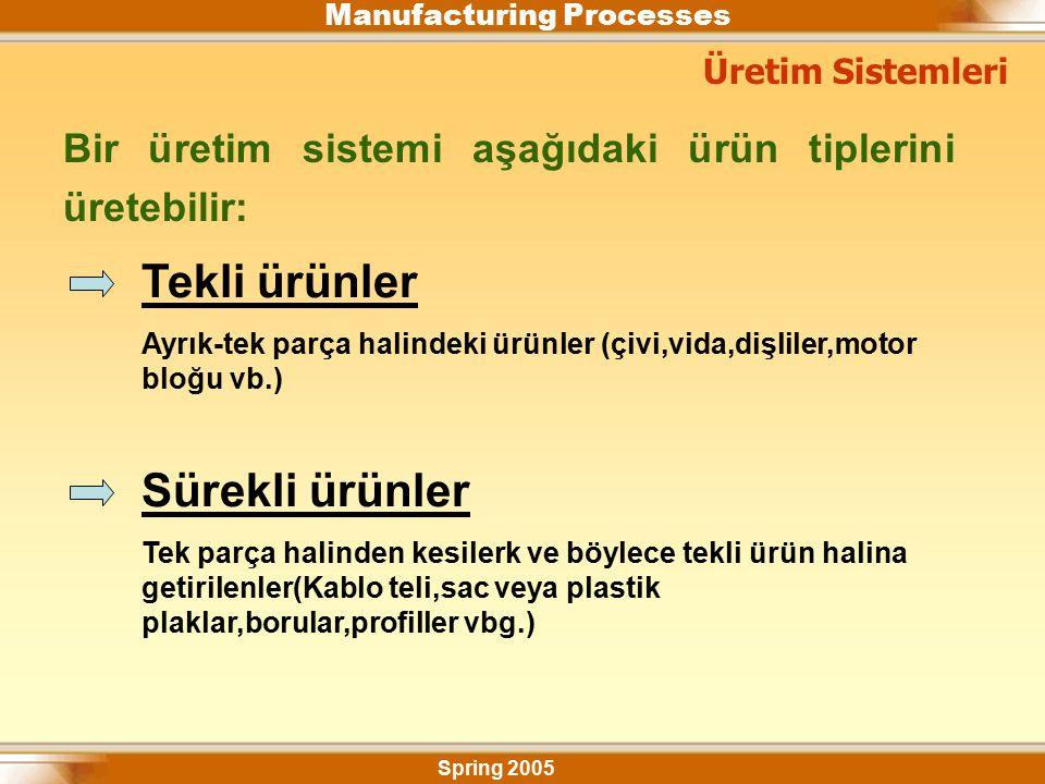 Manufacturing Processes Spring 2005 Bir üretim sistemi aşağıdaki ürün tiplerini üretebilir: Tekli ürünler Ayrık-tek parça halindeki ürünler (çivi,vida,dişliler,motor bloğu vb.) Sürekli ürünler Tek parça halinden kesilerk ve böylece tekli ürün halina getirilenler(Kablo teli,sac veya plastik plaklar,borular,profiller vbg.) Üretim Sistemleri