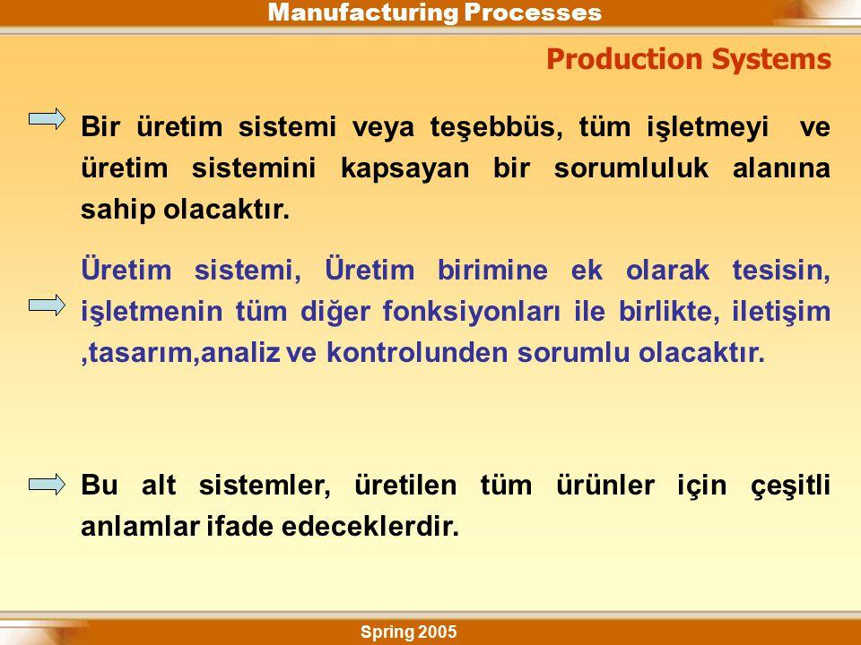 Manufacturing Processes Spring 2005 Production Systems Bir üretim sistemi veya teşebbüs, tüm işletmeyi ve üretim sistemini kapsayan bir sorumluluk alanına sahip olacaktır.