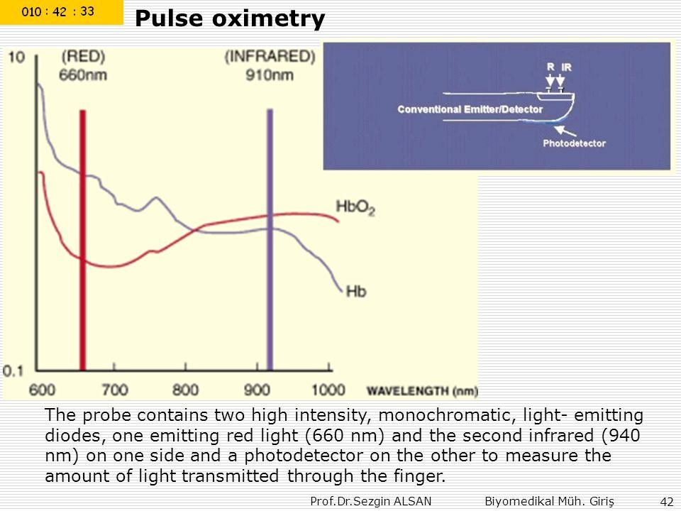 Prof.Dr.Sezgin ALSAN Biyomedikal Müh. Giriş 42 The probe contains two high intensity, monochromatic, light- emitting diodes, one emitting red light (6
