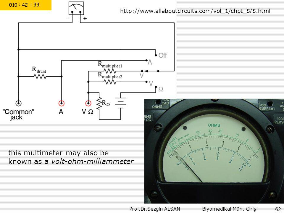 Prof.Dr.Sezgin ALSAN Biyomedikal Müh. Giriş 62 this multimeter may also be known as a volt-ohm-milliammeter http://www.allaboutcircuits.com/vol_1/chpt