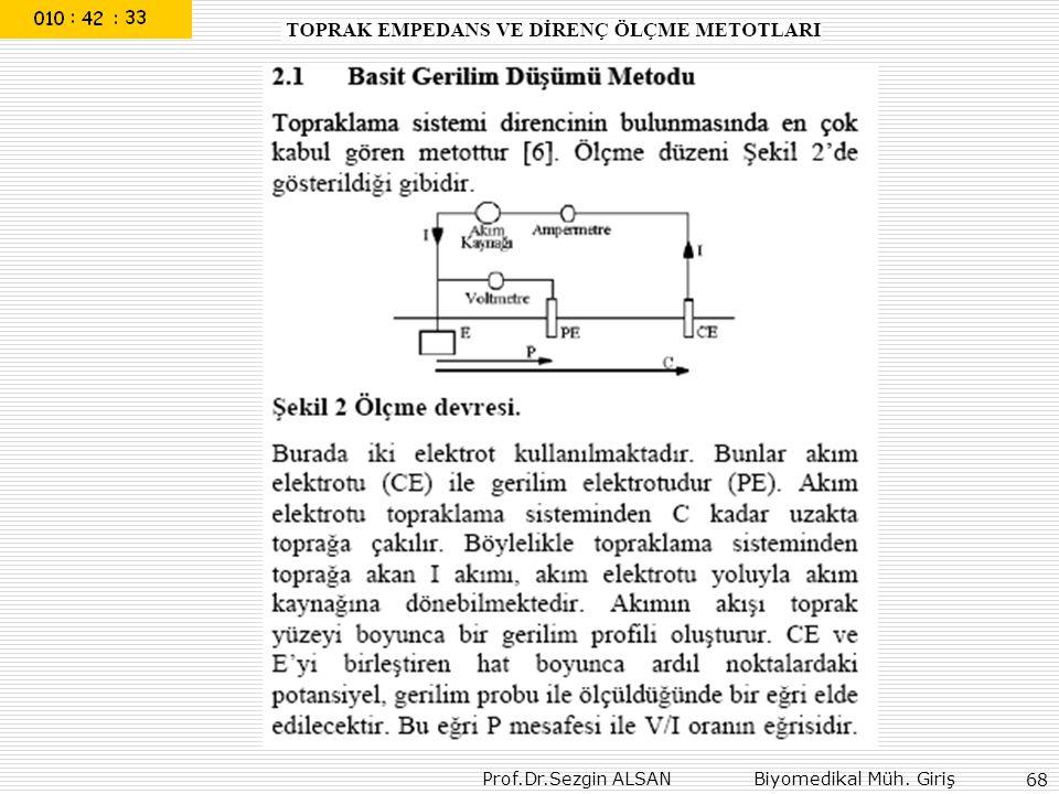 Prof.Dr.Sezgin ALSAN Biyomedikal Müh. Giriş 68