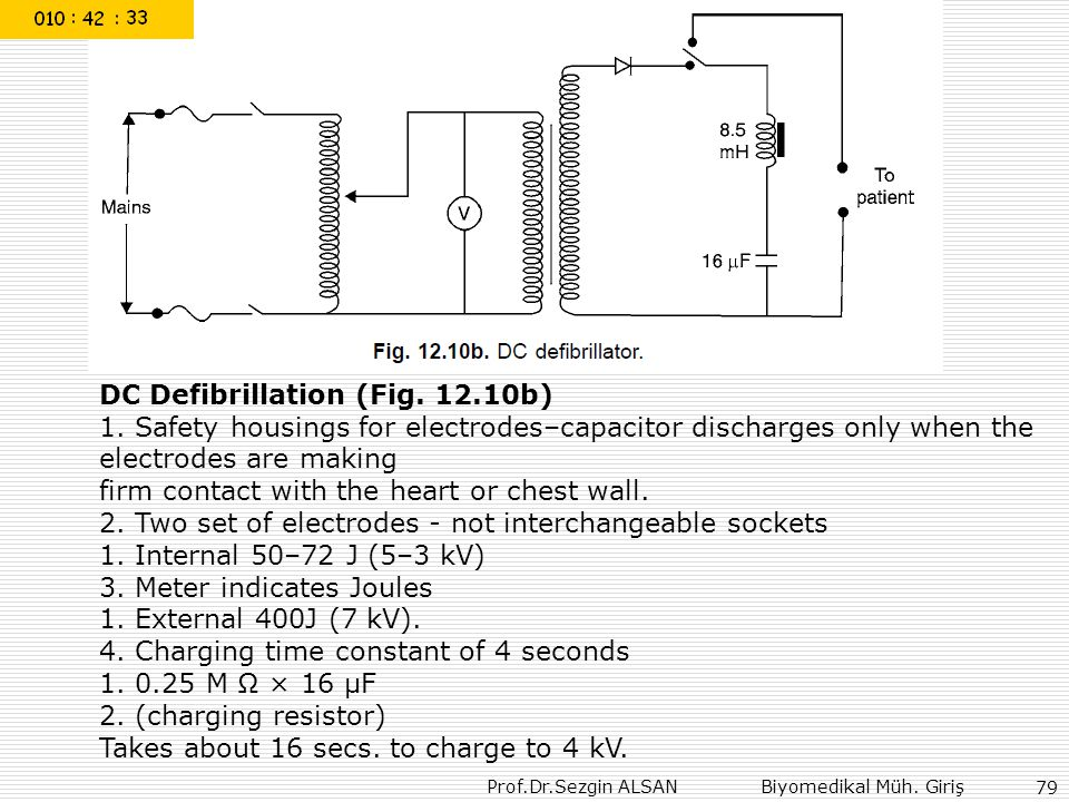 Prof.Dr.Sezgin ALSAN Biyomedikal Müh. Giriş 79 DC Defibrillation (Fig. 12.10b) 1. Safety housings for electrodes–capacitor discharges only when the el