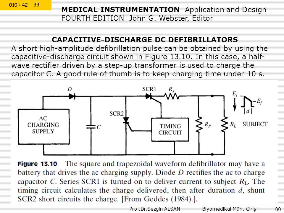 Prof.Dr.Sezgin ALSAN Biyomedikal Müh. Giriş 80 CAPACITIVE-DISCHARGE DC DEFIBRILLATORS A short high-amplitude defibrillation pulse can be obtained by u