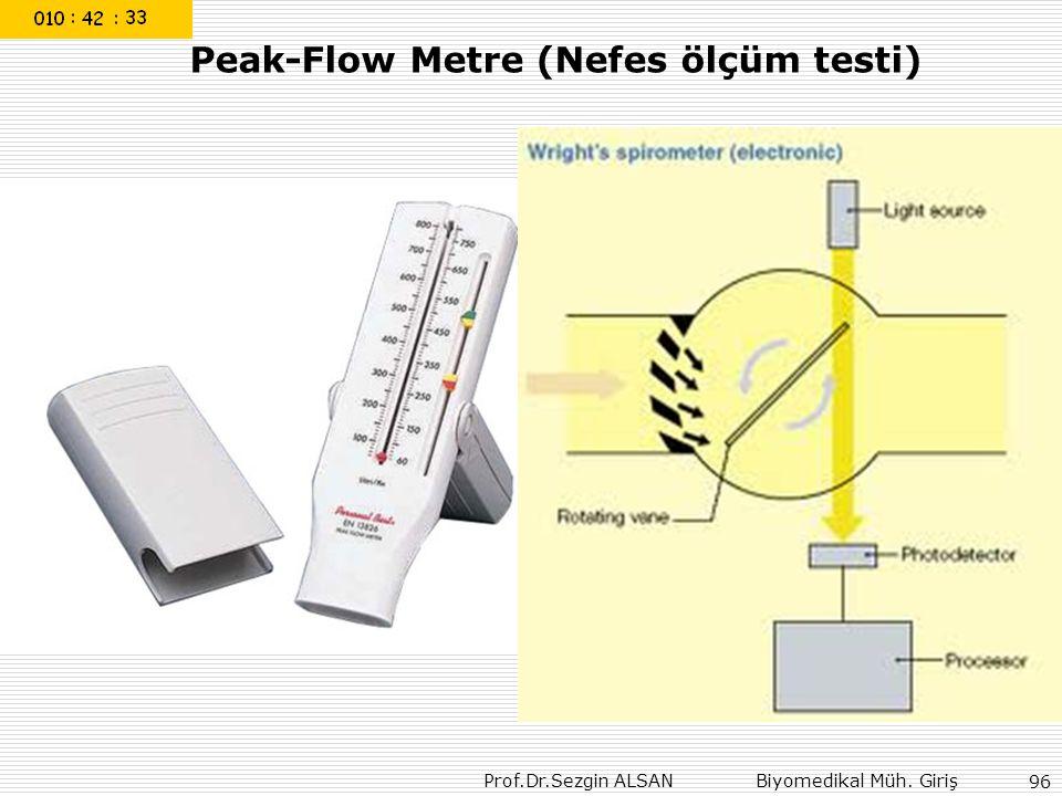 Prof.Dr.Sezgin ALSAN Biyomedikal Müh. Giriş 96 Peak-Flow Metre (Nefes ölçüm testi)