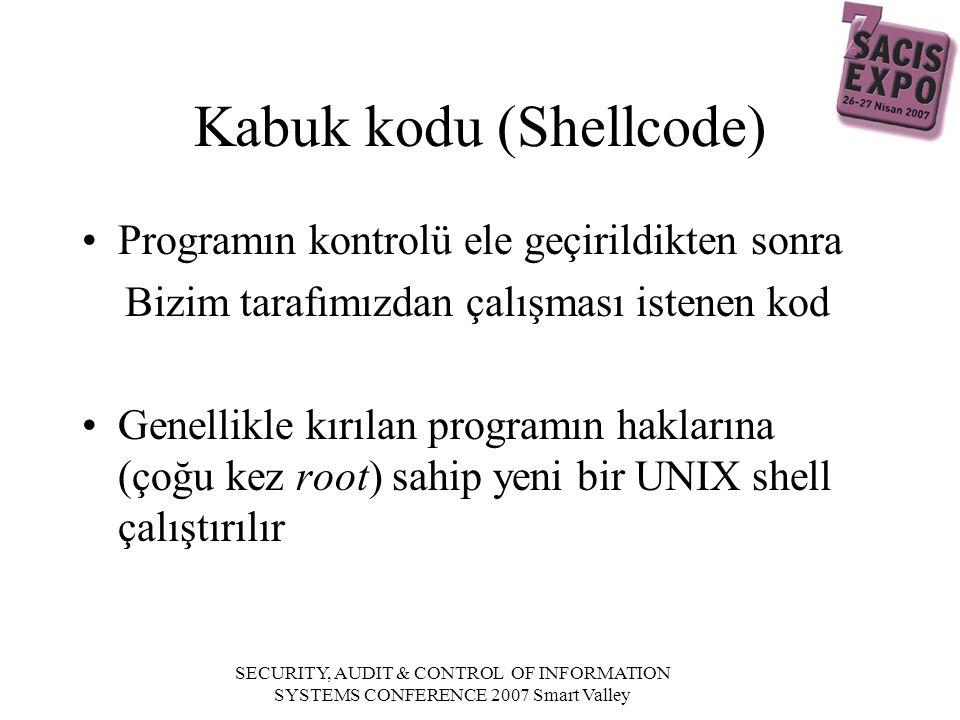 SECURITY, AUDIT & CONTROL OF INFORMATION SYSTEMS CONFERENCE 2007 Smart Valley Kabuk kodu (Shellcode) Programın kontrolü ele geçirildikten sonra Bizim