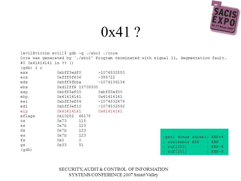 SECURITY, AUDIT & CONTROL OF INFORMATION SYSTEMS CONFERENCE 2007 Smart Valley Kabuk kodu (Shellcode) Programın kontrolü ele geçirildikten sonra Bizim tarafımızdan çalışması istenen kod Genellikle kırılan programın haklarına (çoğu kez root) sahip yeni bir UNIX shell çalıştırılır