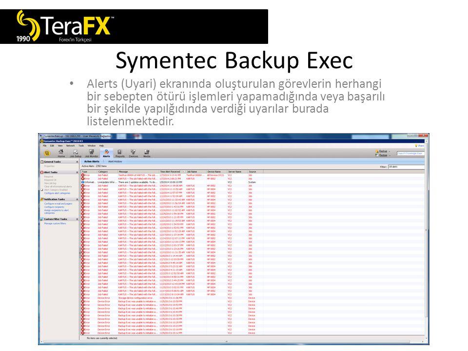 Symentec Backup Exec Alerts (Uyari) ekranında oluşturulan görevlerin herhangi bir sebepten ötürü işlemleri yapamadığında veya başarılı bir şekilde yapılğıdında verdiği uyarılar burada listelenmektedir.