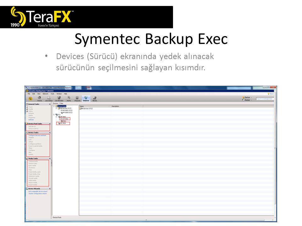 Symentec Backup Exec Media (Ortam) ekranında yedeklerin alınacağı yerin seçimi buradan yapılmaktadır.