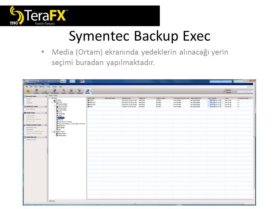 Symentec Backup Exec Restore (Kurtarma) yedeği geri yükleme görevi hızlı bir şekilde buradan da yapılabilir.