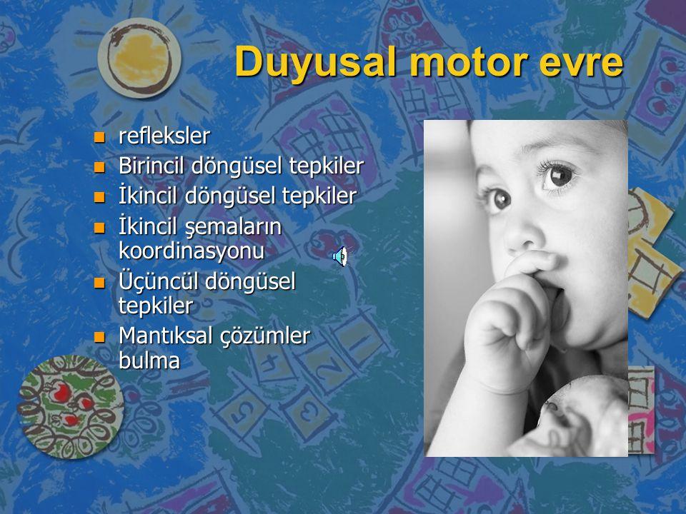 Piaget ve Bilişsel Gelişim Evreleri n Duyusal-motor evre (0-2 Yaş) n İşlem öncesi dönem (2-7 yaş) n Somut işlemler dönemi (7-11/12 yaş) n Soyut işleml