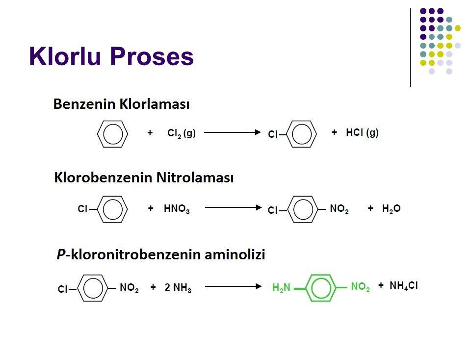 Klorlu Proses