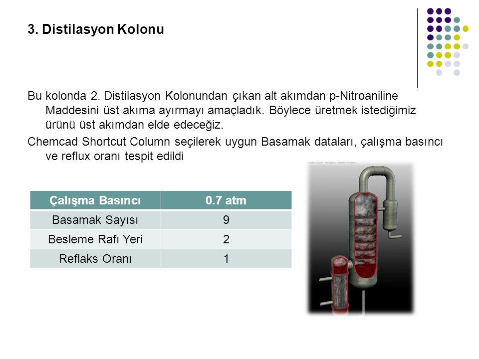 3. Distilasyon Kolonu Bu kolonda 2. Distilasyon Kolonundan çıkan alt akımdan p-Nitroaniline Maddesini üst akıma ayırmayı amaçladık. Böylece üretmek is