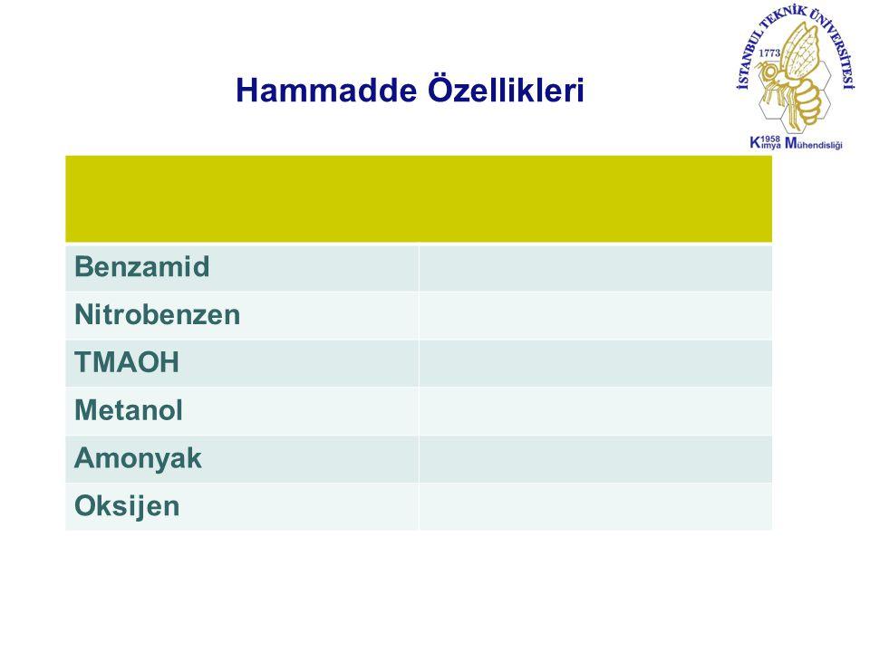 Hammadde Özellikleri Benzamid Nitrobenzen TMAOH Metanol Amonyak Oksijen